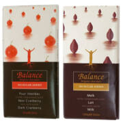 Belga csokoládé maltitollal, Balance
