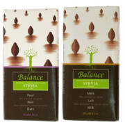 Belga csokoládé steviával, Balance