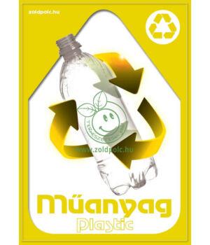 Szelektív hulladékgyűjtés matrica (műanyag,A6)