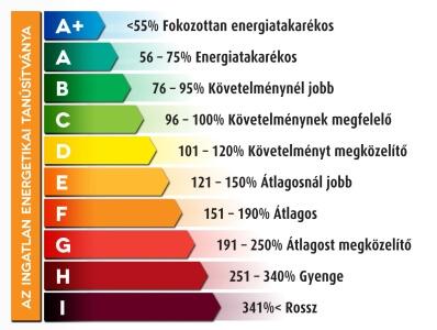 energiatanusitvany_skala.jpg